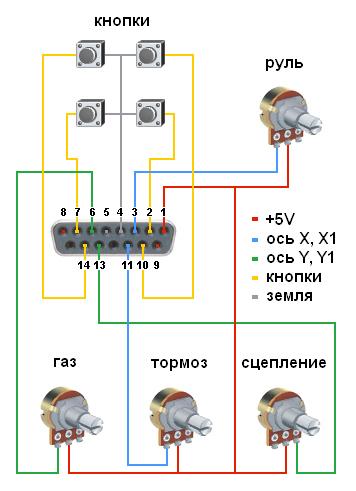 Чтобы компьютер определил