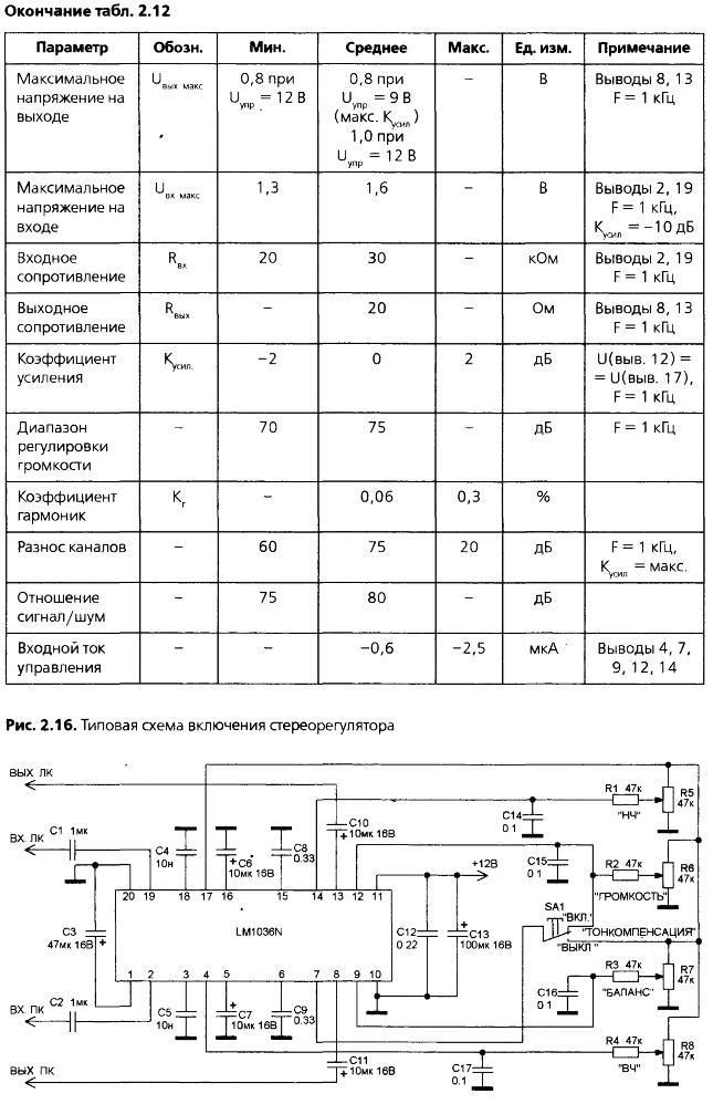 Схема включения lm1036